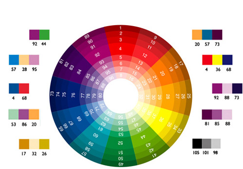 Có nhiều yếu tố ảnh hưởng đến độ chính xác của màu sắc trong in ấn